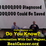 Do You Know BeatCancer.org?